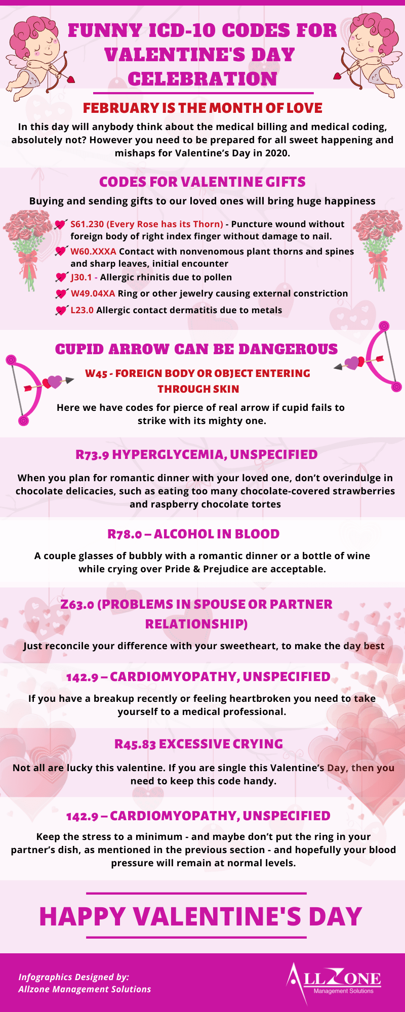 ICD-10 Codes for Valentines Day